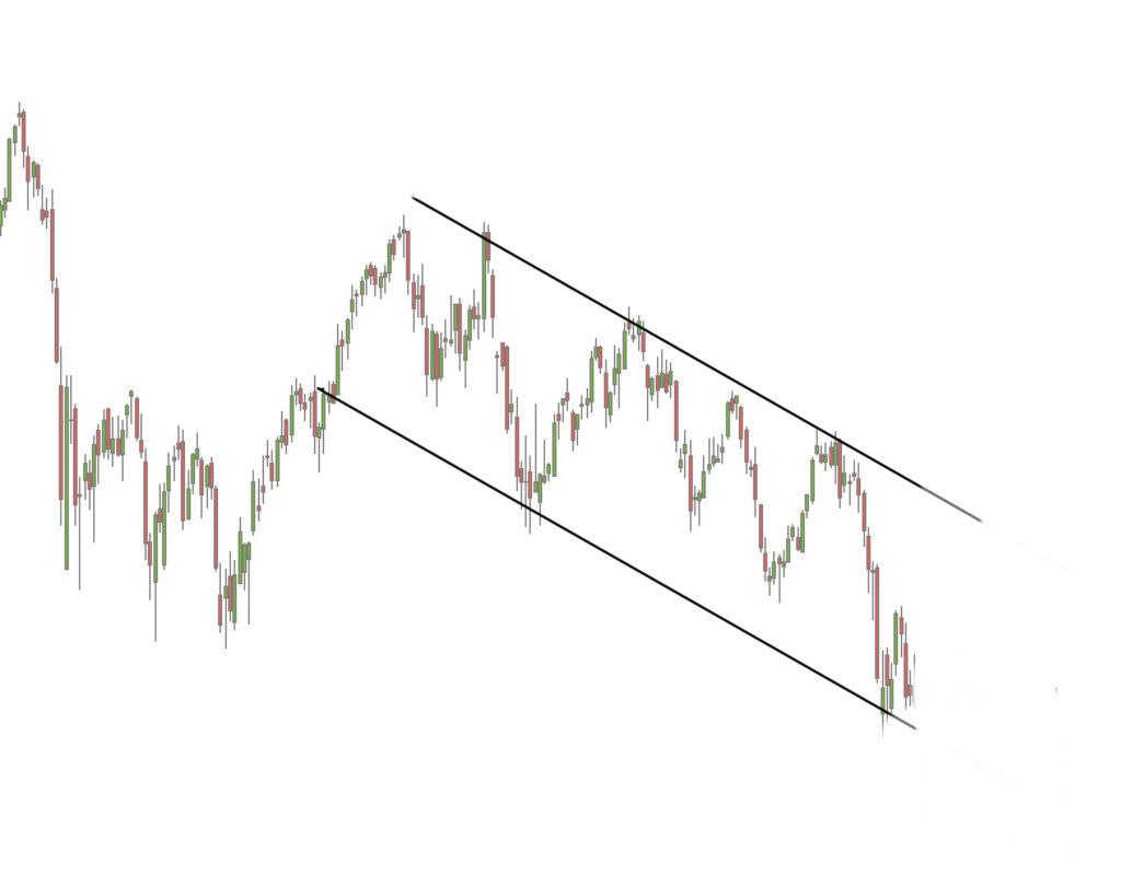 Beispiel eines Trendkanals in der Chartanalyse